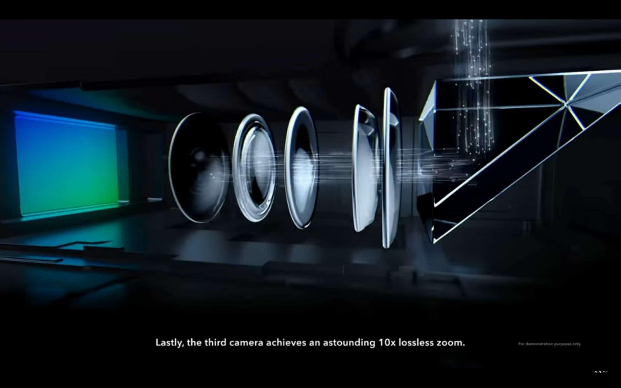 Oppo Lossless 10x Zoom Camera