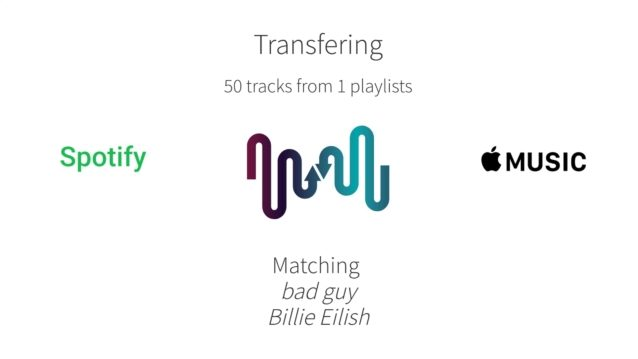 Spotify Playlisten zu Apple Music