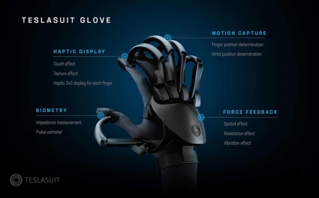 Teslasuit Glove Features
