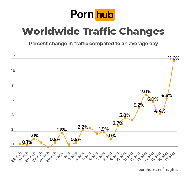 pornhub-insights-corona-virus-world